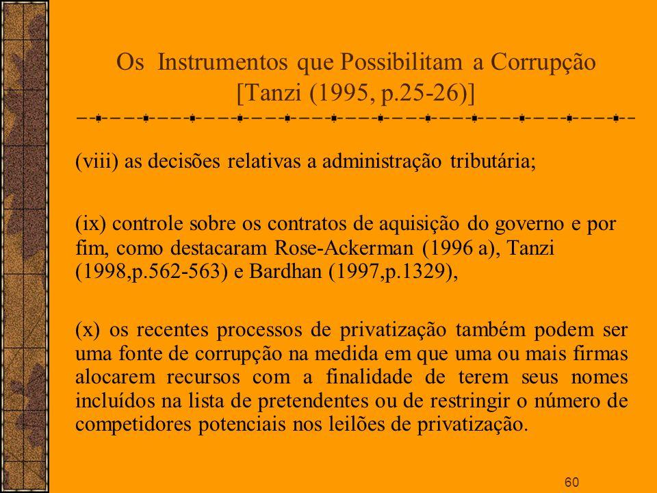 Os Instrumentos que Possibilitam a Corrupção [Tanzi (1995, p.25-26)]